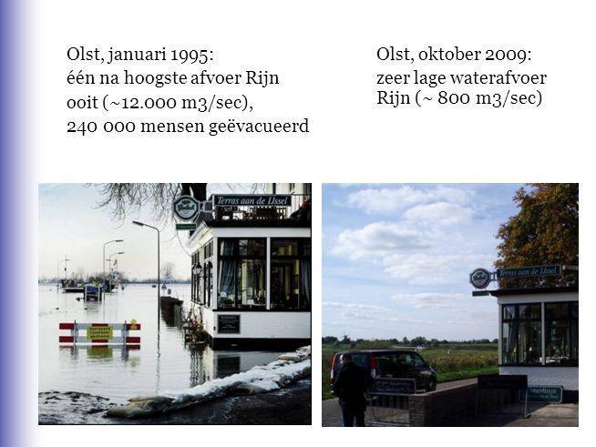 Olst, januari 1995: één na hoogste afvoer Rijn. ooit (~12.000 m3/sec), 240 000 mensen geëvacueerd.