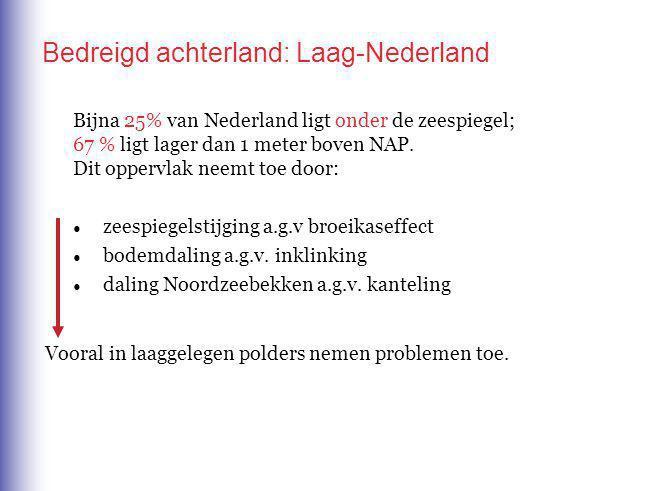 Bedreigd achterland: Laag-Nederland