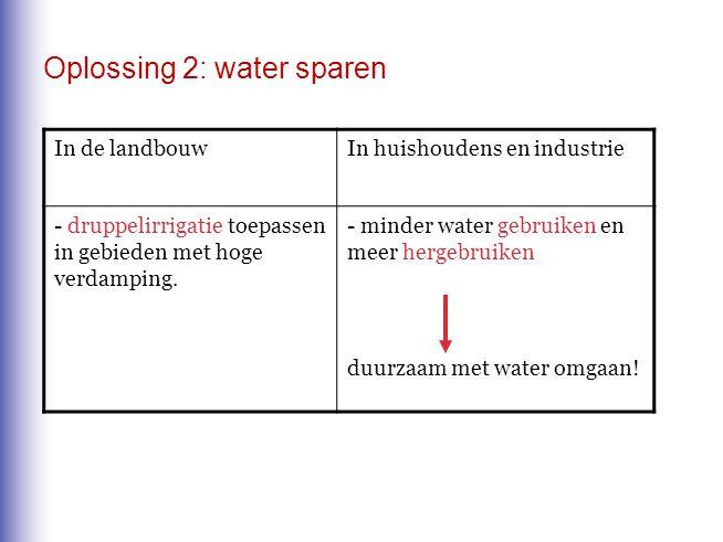 Oplossing 2: water sparen