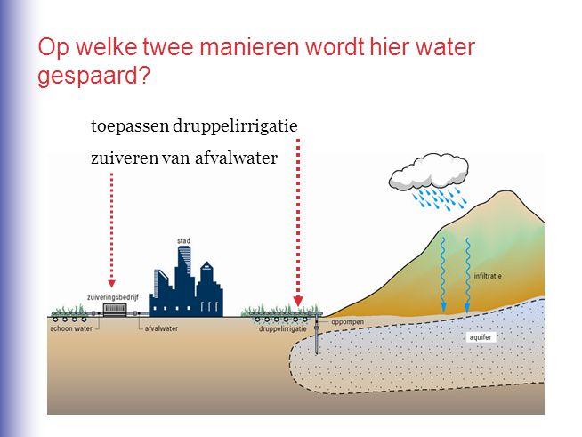 Op welke twee manieren wordt hier water gespaard