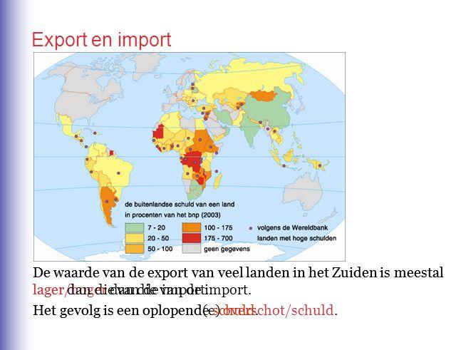 Export en import De waarde van de export van veel landen in het Zuiden is meestal lager dan die van de import.