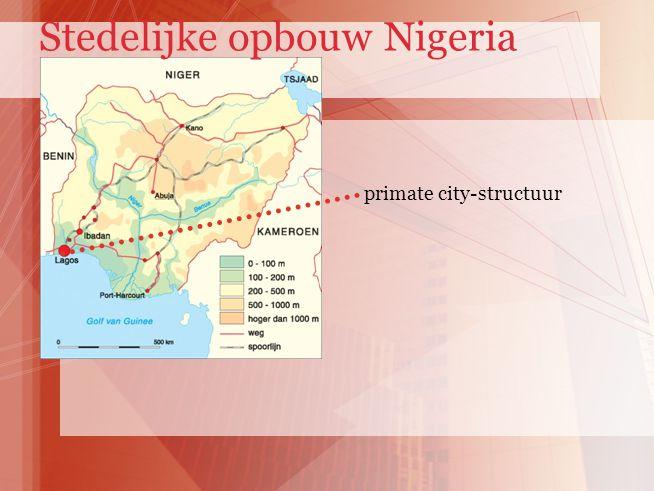 Stedelijke opbouw Nigeria