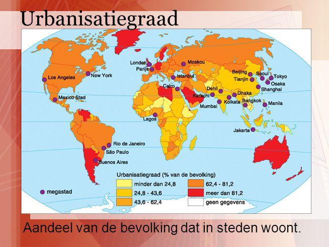 Urbanisatiegraad Aandeel van de bevolking dat in steden woont.