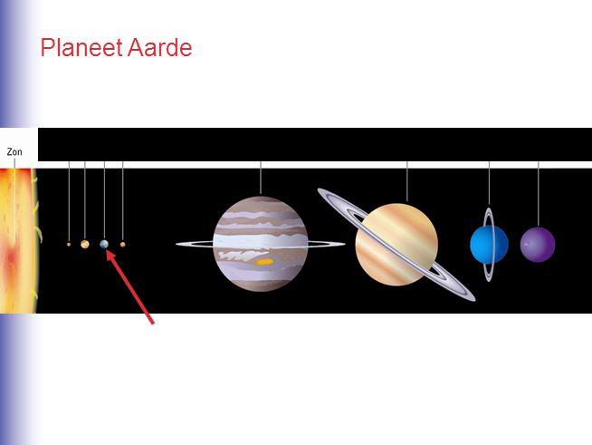 Planeet Aarde De aarde maakt samen met zeven andere planeten deel