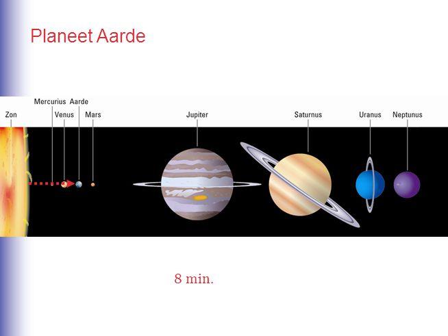 Planeet Aarde De zon is voor ons de enige ster die heel dichtbij staat. Toch is de afstand tussen de zon en de aarde nog zo.