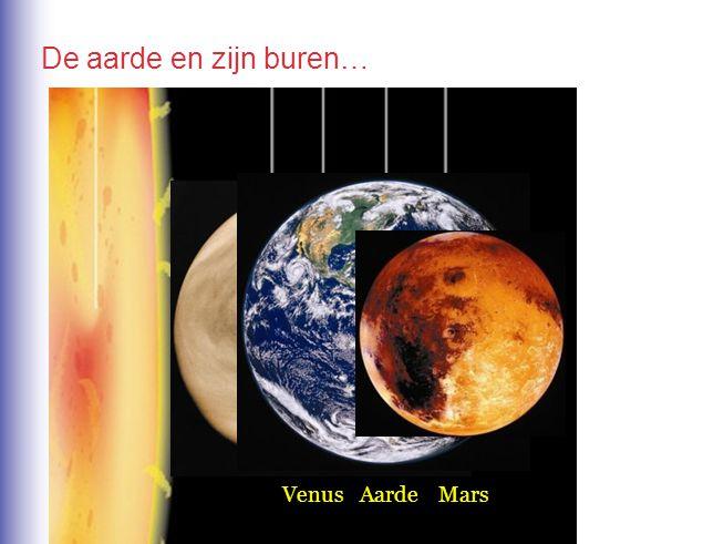 De aarde en zijn buren… Venus Aarde Mars