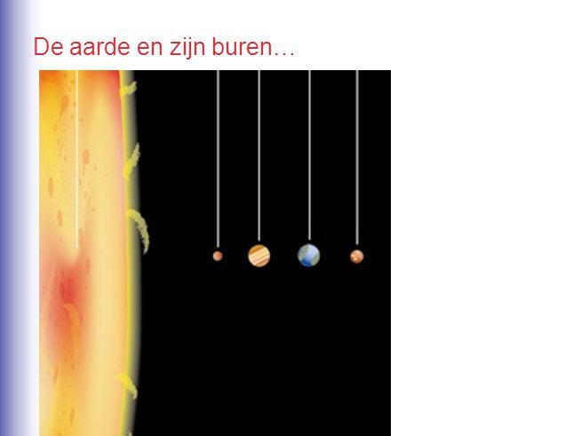 De aarde en zijn buren… Op welke van deze drie planeten