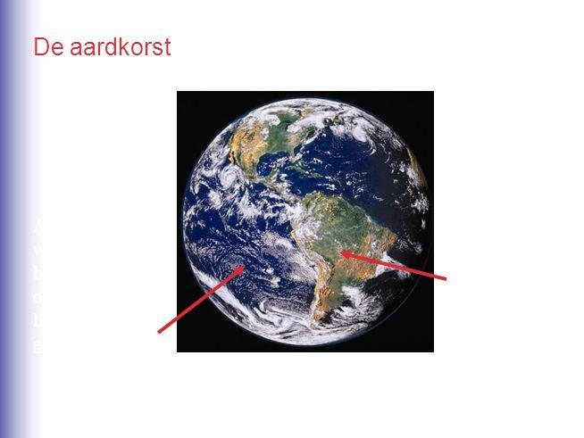 De aardkorst Continenten Als je het bestaan uit water wegdenkt,