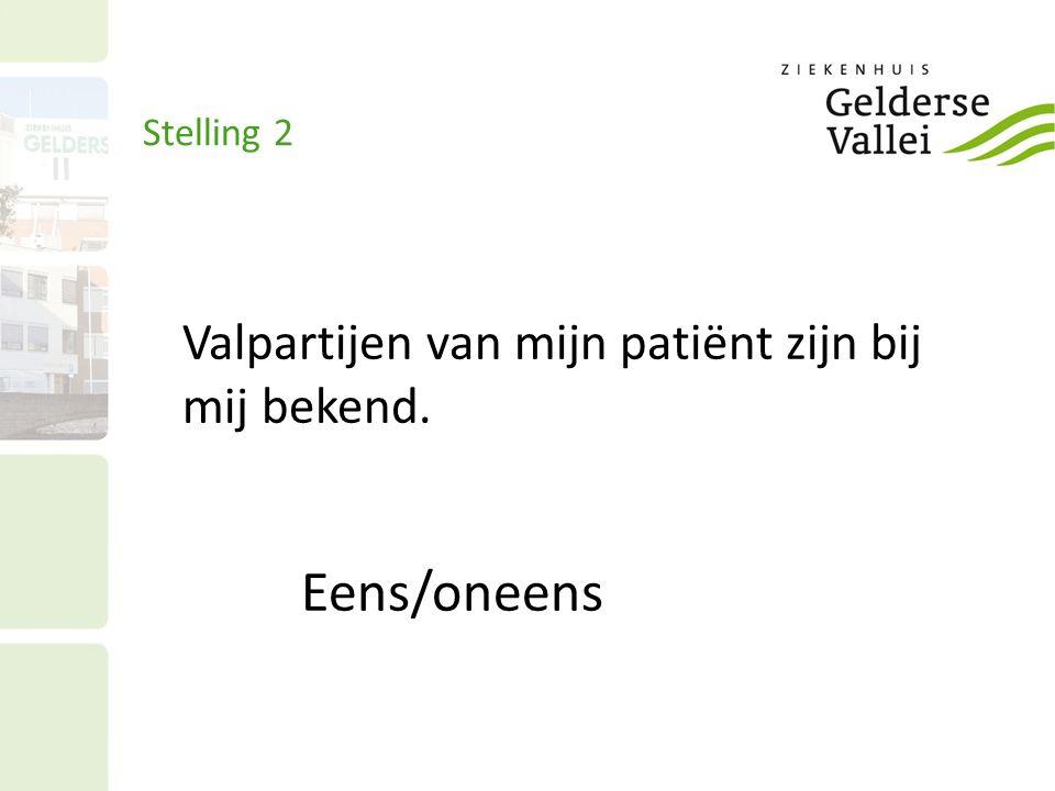 Valpartijen van mijn patiënt zijn bij mij bekend.