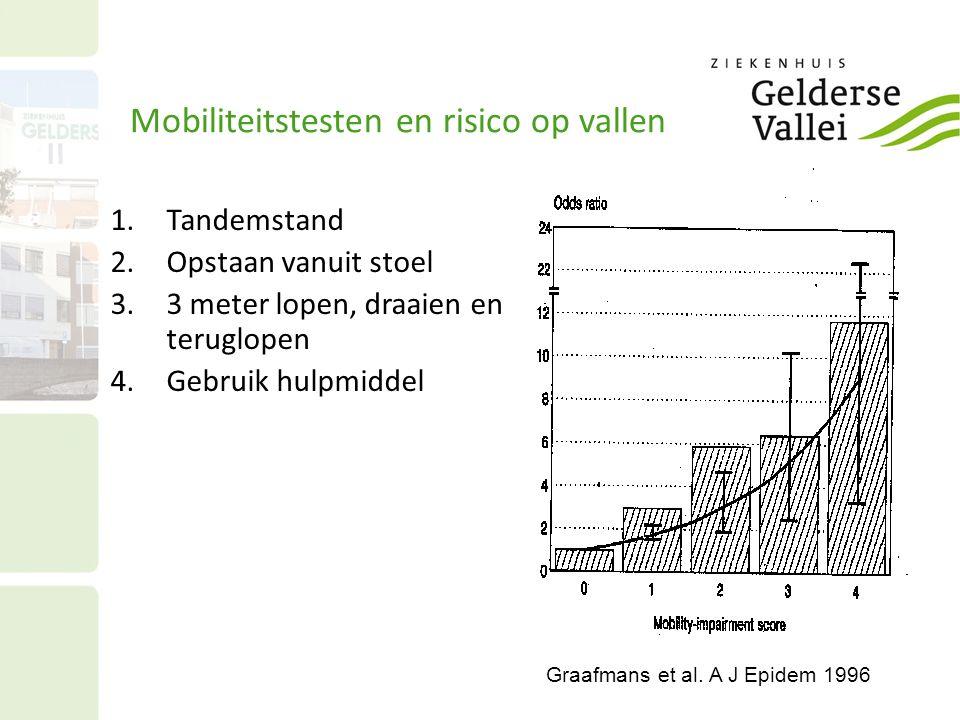 Mobiliteitstesten en risico op vallen