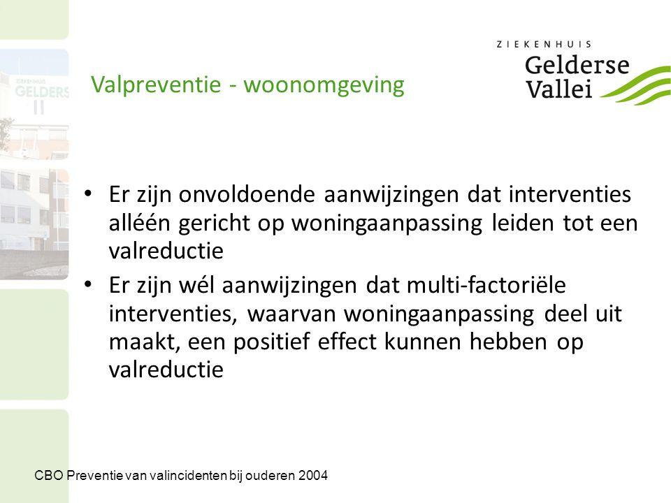 Valpreventie - woonomgeving