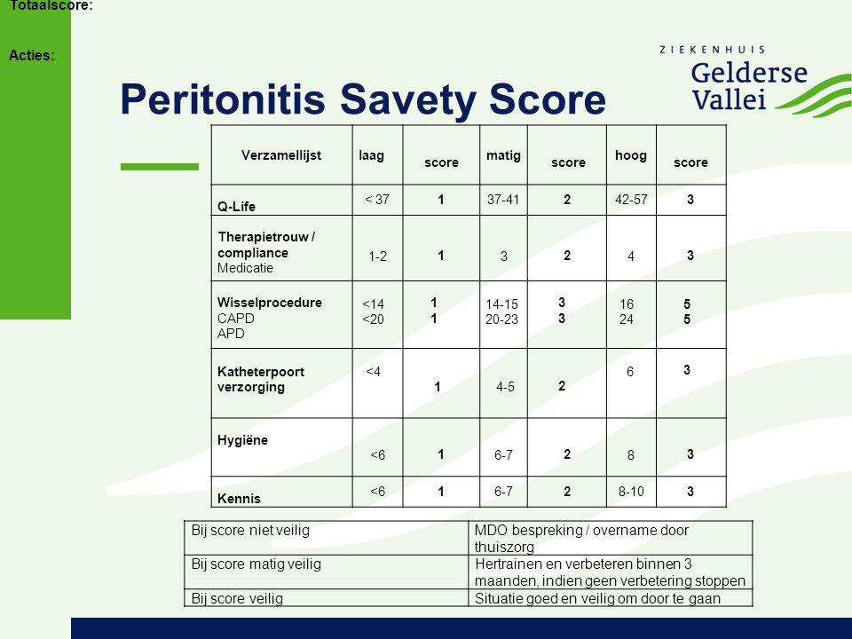 Peritonitis Savety Score