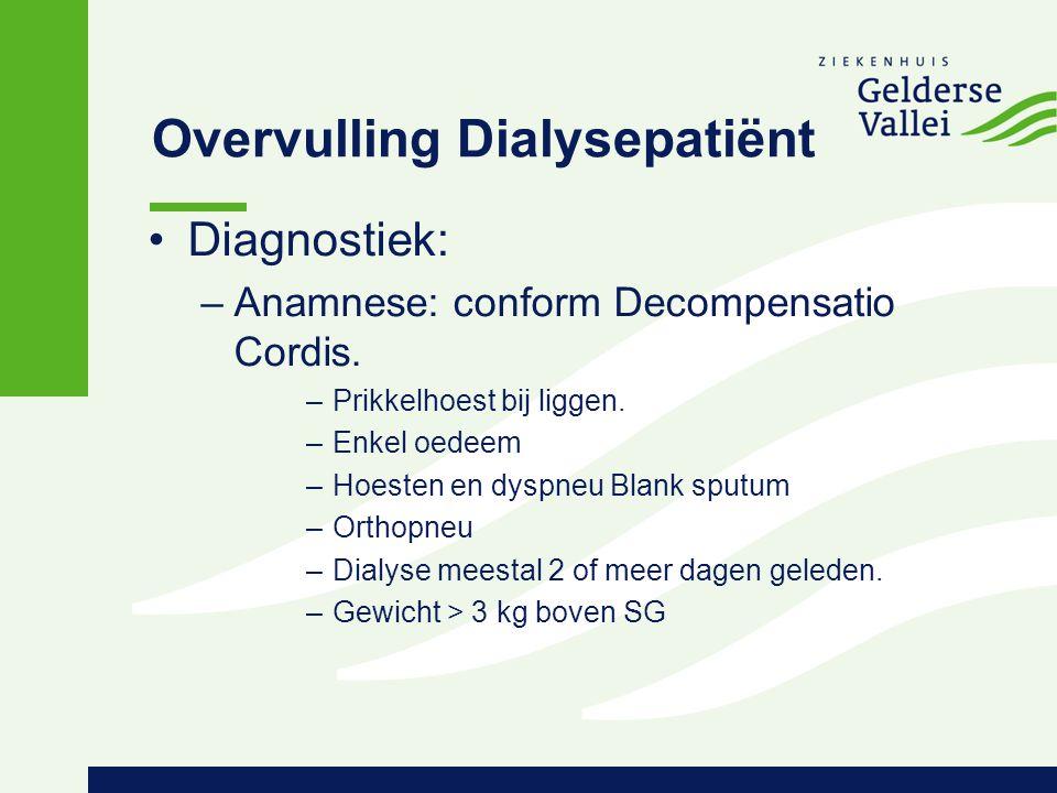Overvulling Dialysepatiënt