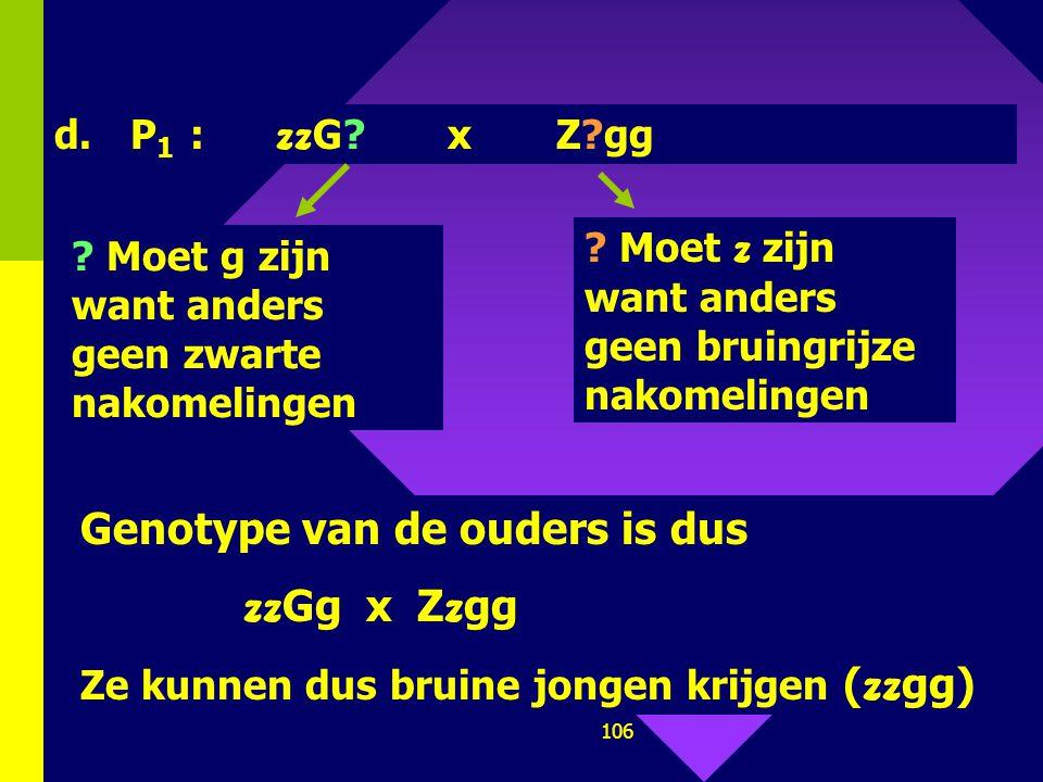 Genotype van de ouders is dus zzGg x Zzgg