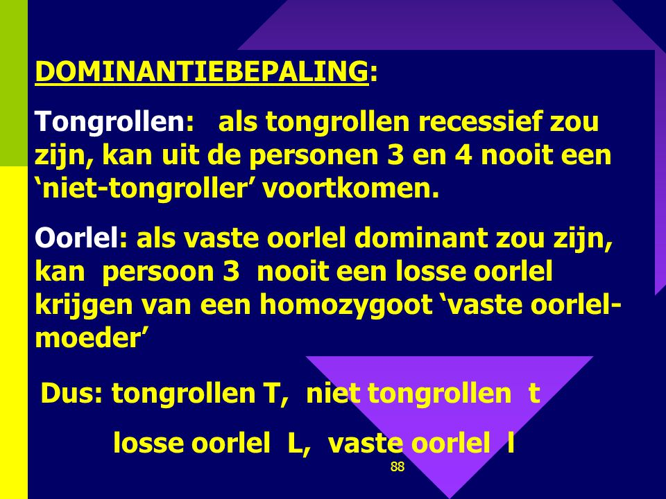 DOMINANTIEBEPALING: Tongrollen: als tongrollen recessief zou zijn, kan uit de personen 3 en 4 nooit een 'niet-tongroller' voortkomen.