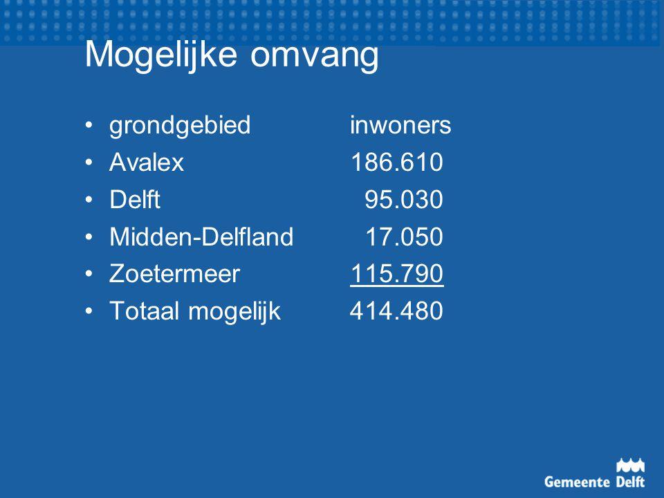 Mogelijke omvang grondgebied inwoners Avalex 186.610 Delft 95.030