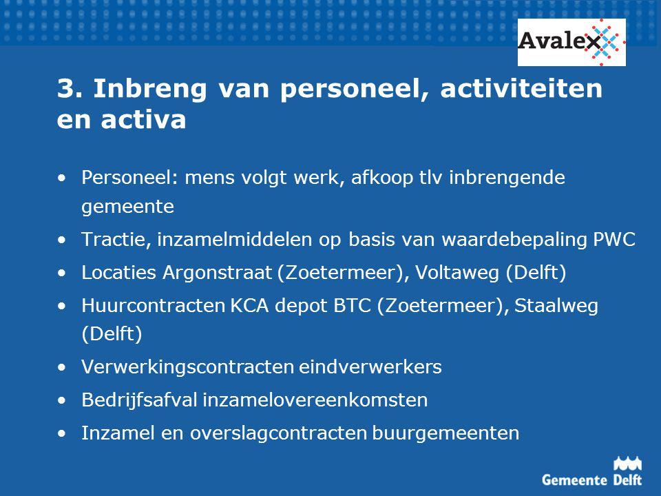 3. Inbreng van personeel, activiteiten en activa