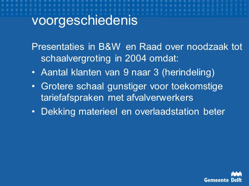 voorgeschiedenis Presentaties in B&W en Raad over noodzaak tot schaalvergroting in 2004 omdat: Aantal klanten van 9 naar 3 (herindeling)