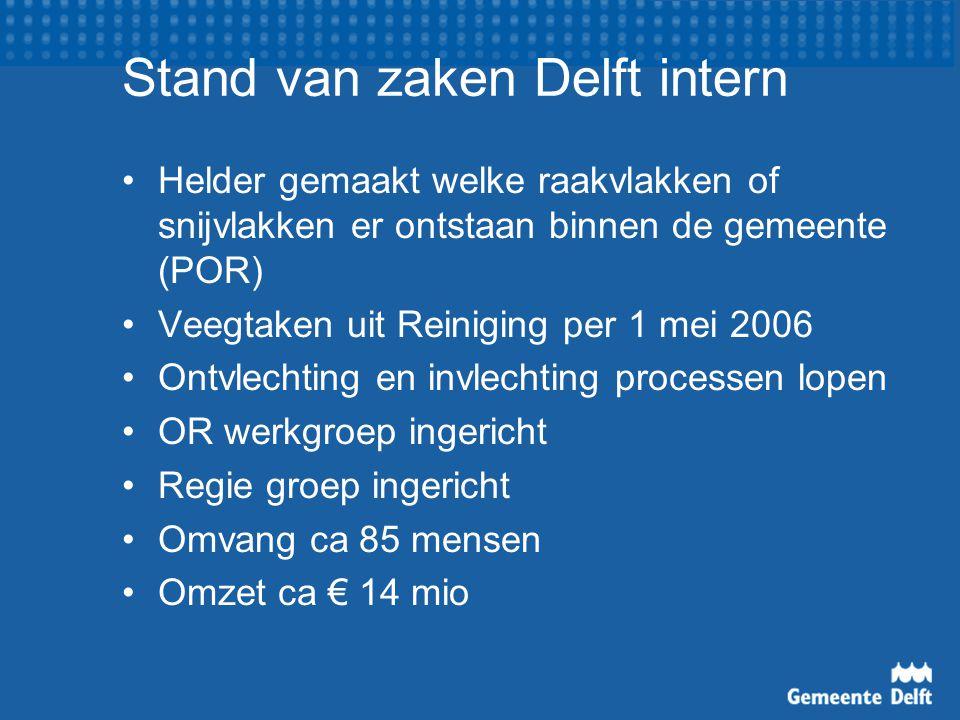 Stand van zaken Delft intern