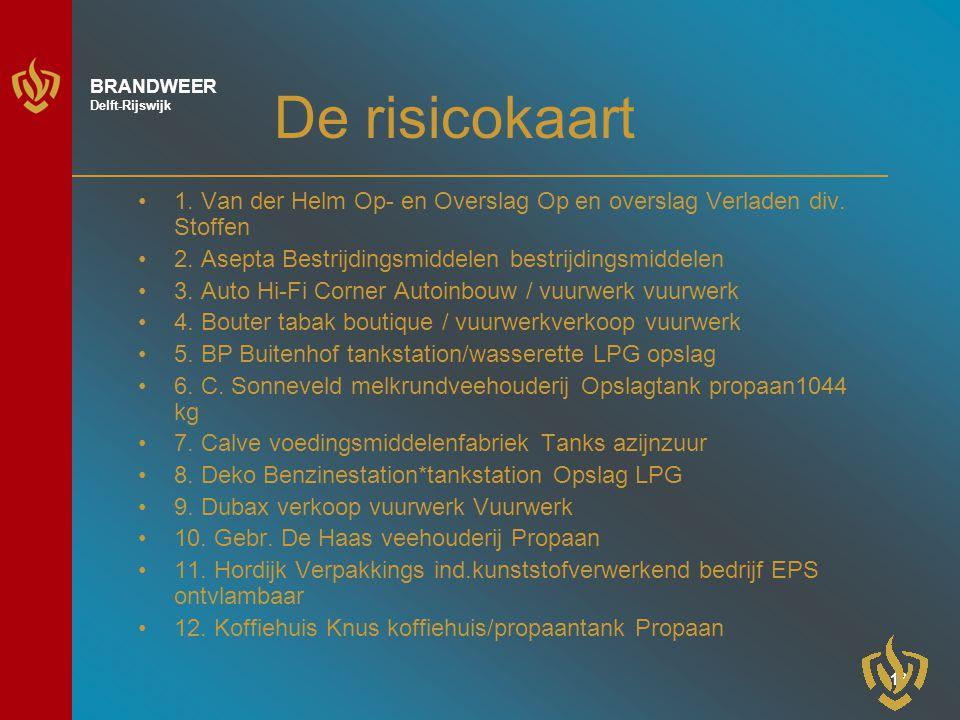De risicokaart 1. Van der Helm Op- en Overslag Op en overslag Verladen div. Stoffen. 2. Asepta Bestrijdingsmiddelen bestrijdingsmiddelen.