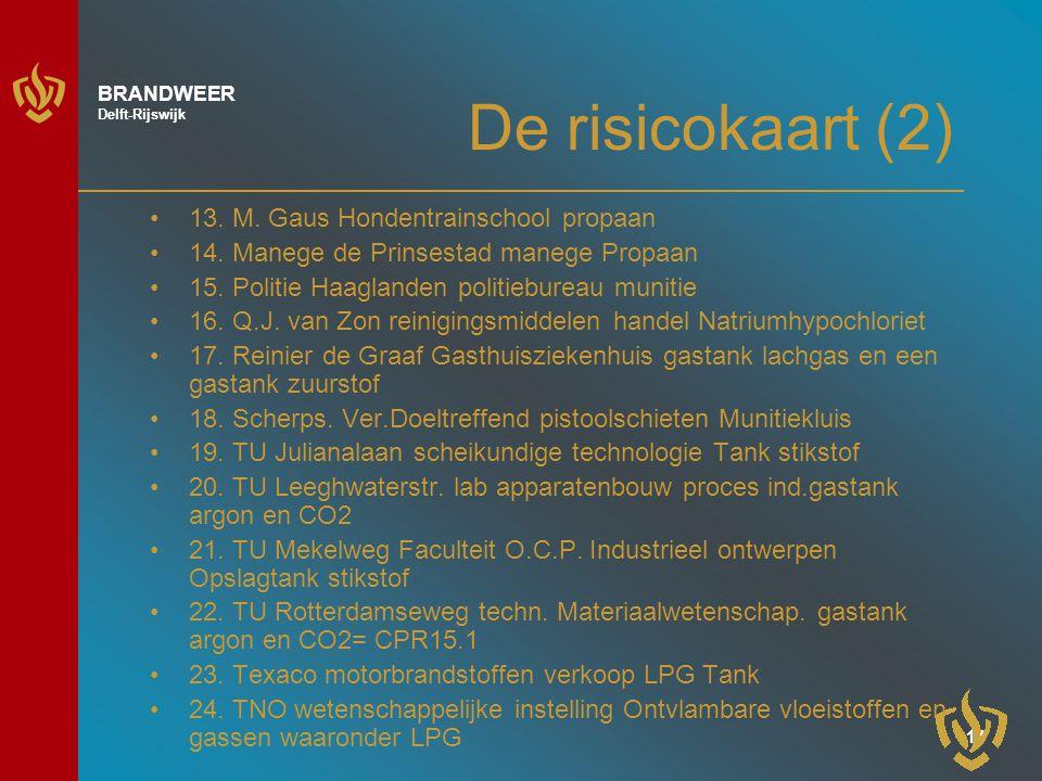 De risicokaart (2) 13. M. Gaus Hondentrainschool propaan