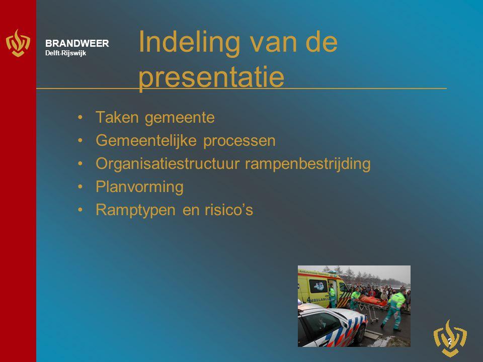 Indeling van de presentatie