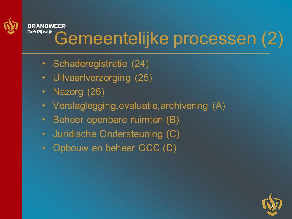 Gemeentelijke processen (2)