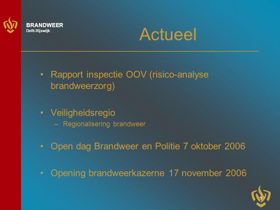 Actueel Rapport inspectie OOV (risico-analyse brandweerzorg)