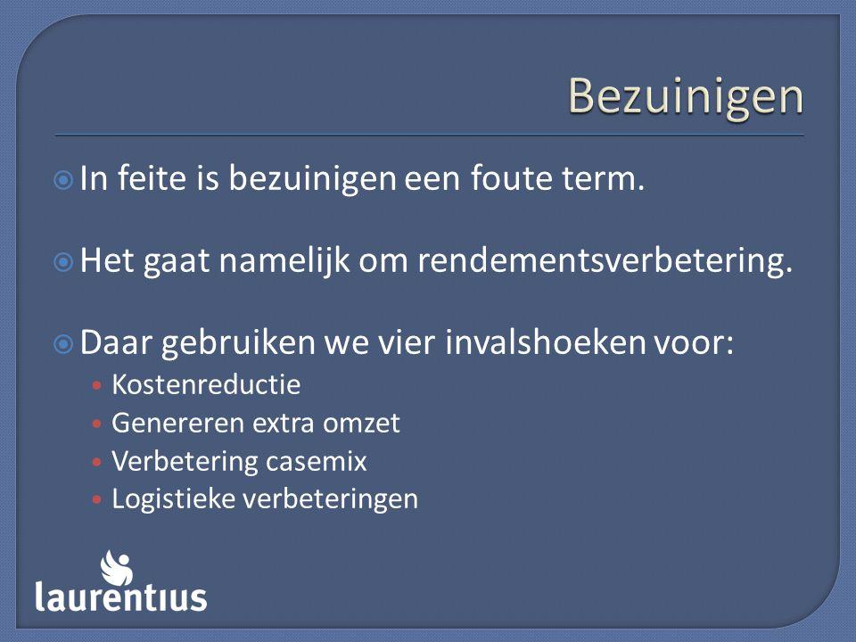 Bezuinigen In feite is bezuinigen een foute term.