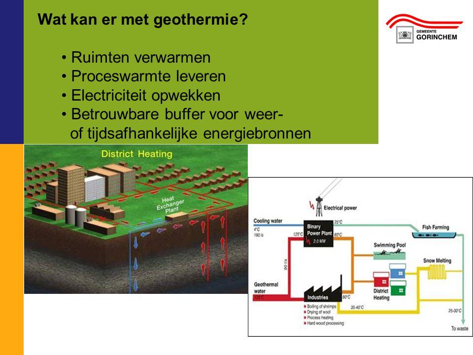 Wat kan er met geothermie Ruimten verwarmen Proceswarmte leveren