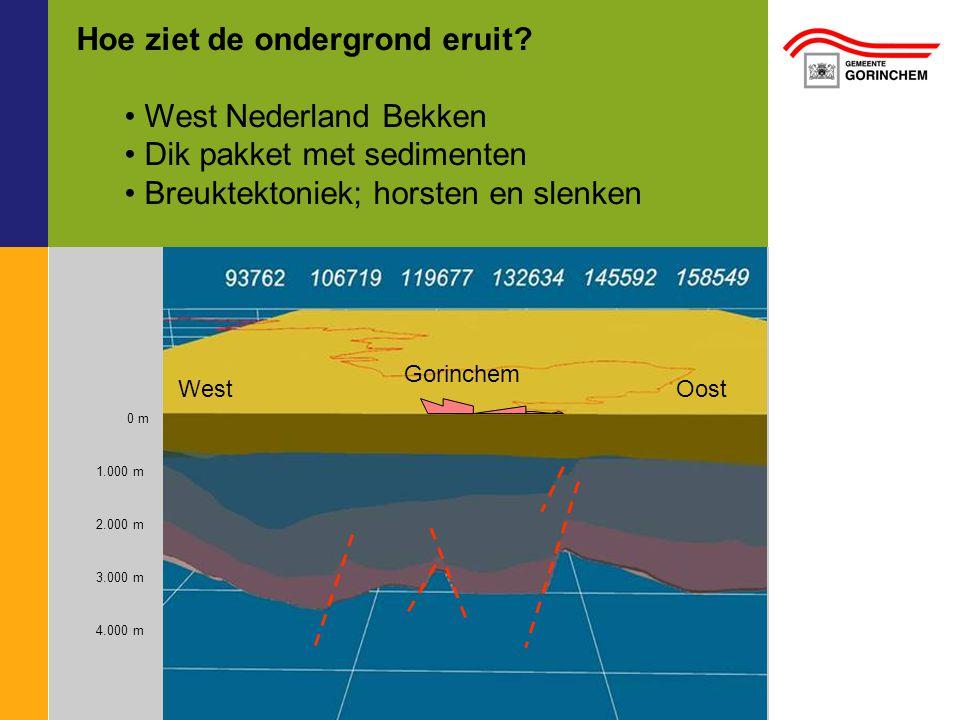 Hoe ziet de ondergrond eruit West Nederland Bekken
