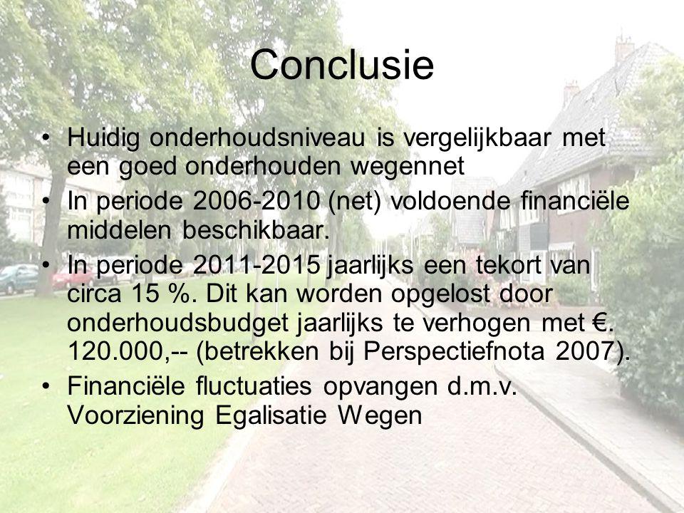 Conclusie Huidig onderhoudsniveau is vergelijkbaar met een goed onderhouden wegennet.