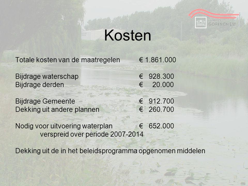 Kosten Totale kosten van de maatregelen € 1.861.000