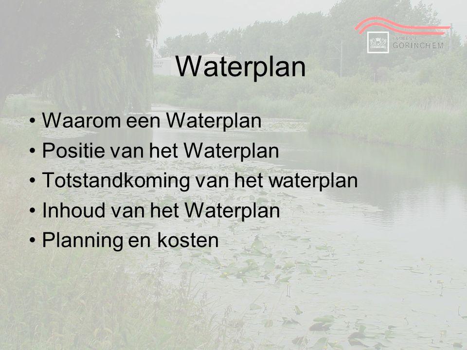 Waterplan Waarom een Waterplan Positie van het Waterplan