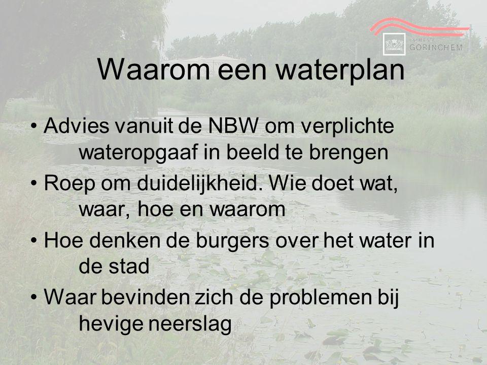 Waarom een waterplan Advies vanuit de NBW om verplichte wateropgaaf in beeld te brengen. Roep om duidelijkheid. Wie doet wat, waar, hoe en waarom.
