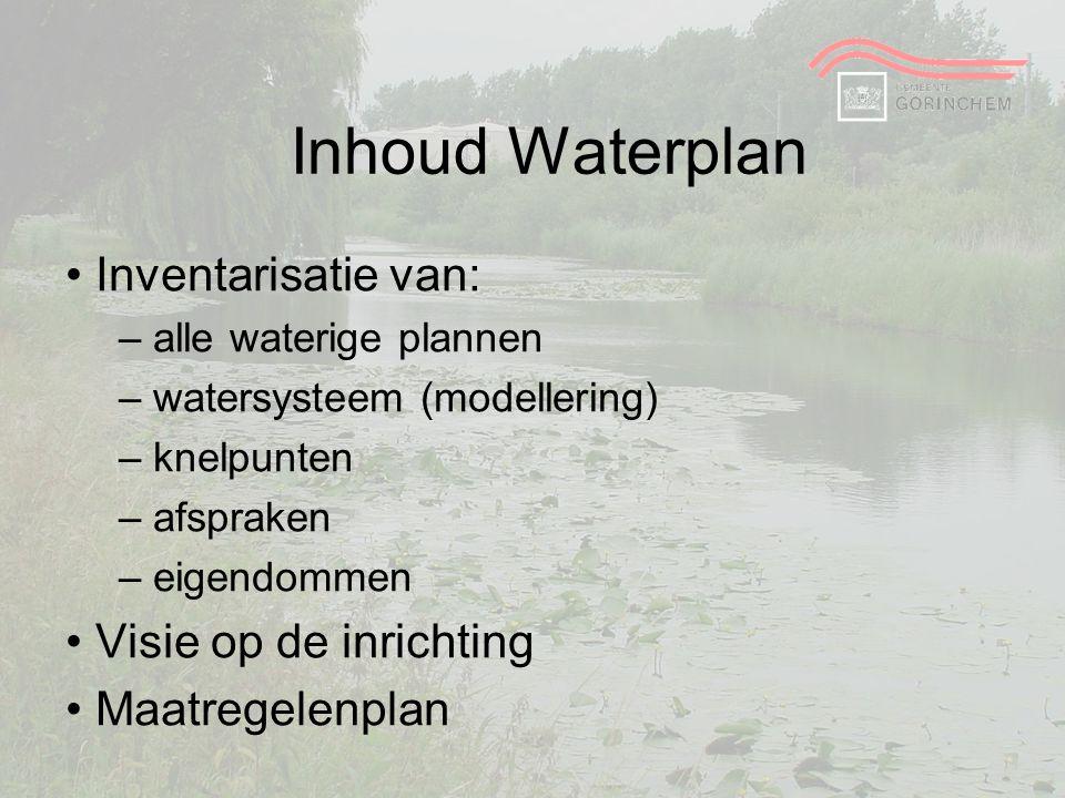 Inhoud Waterplan Inventarisatie van: Visie op de inrichting
