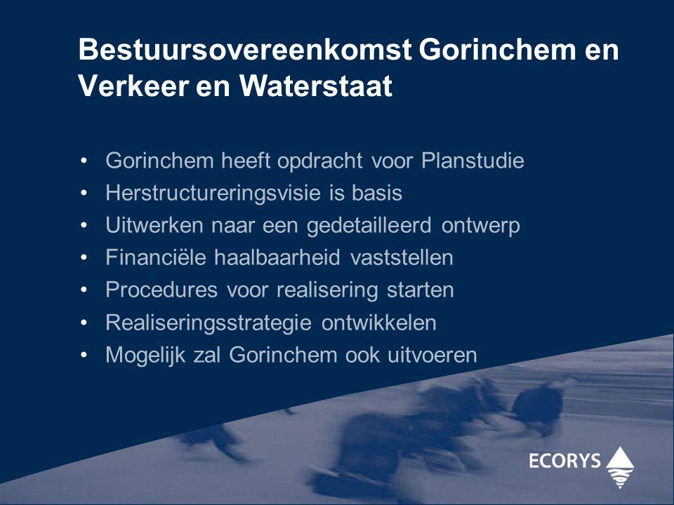 Bestuursovereenkomst Gorinchem en Verkeer en Waterstaat