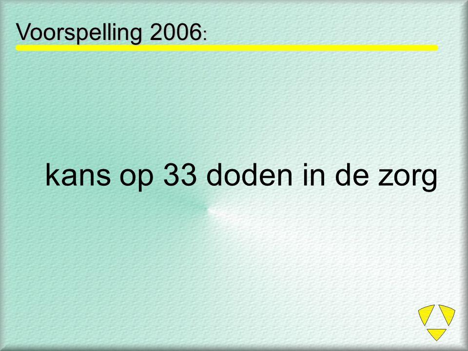 Voorspelling 2006: kans op 33 doden in de zorg