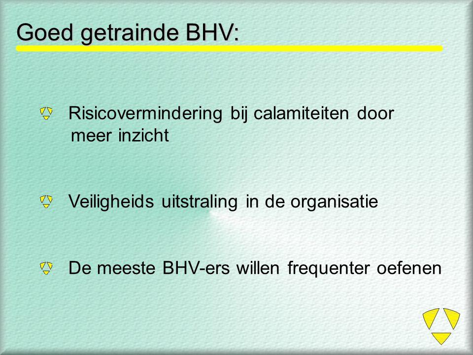 Goed getrainde BHV: Risicovermindering bij calamiteiten door