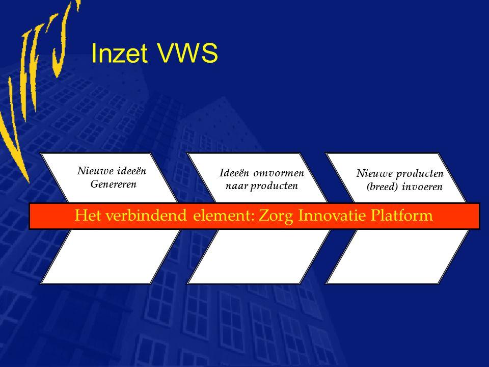 Het verbindend element: Zorg Innovatie Platform