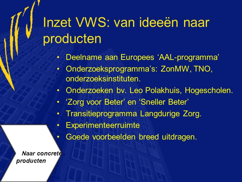 Inzet VWS: van ideeën naar producten
