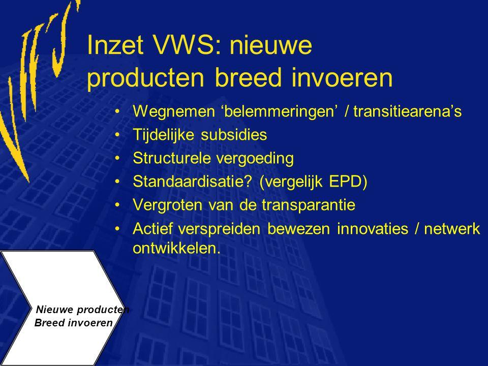 Inzet VWS: nieuwe producten breed invoeren