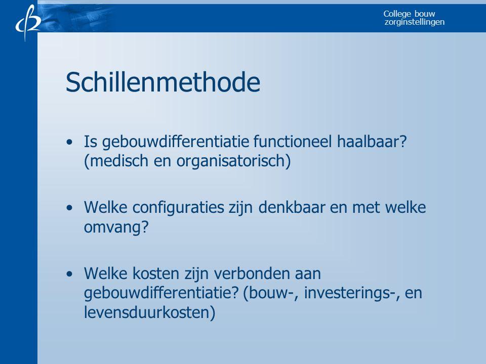 Schillenmethode Is gebouwdifferentiatie functioneel haalbaar (medisch en organisatorisch) Welke configuraties zijn denkbaar en met welke omvang