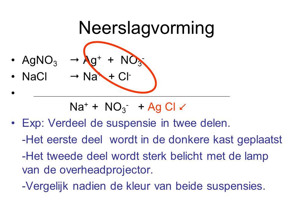 Neerslagvorming AgNO3  Ag+ + NO3- NaCl  Na+ + Cl-