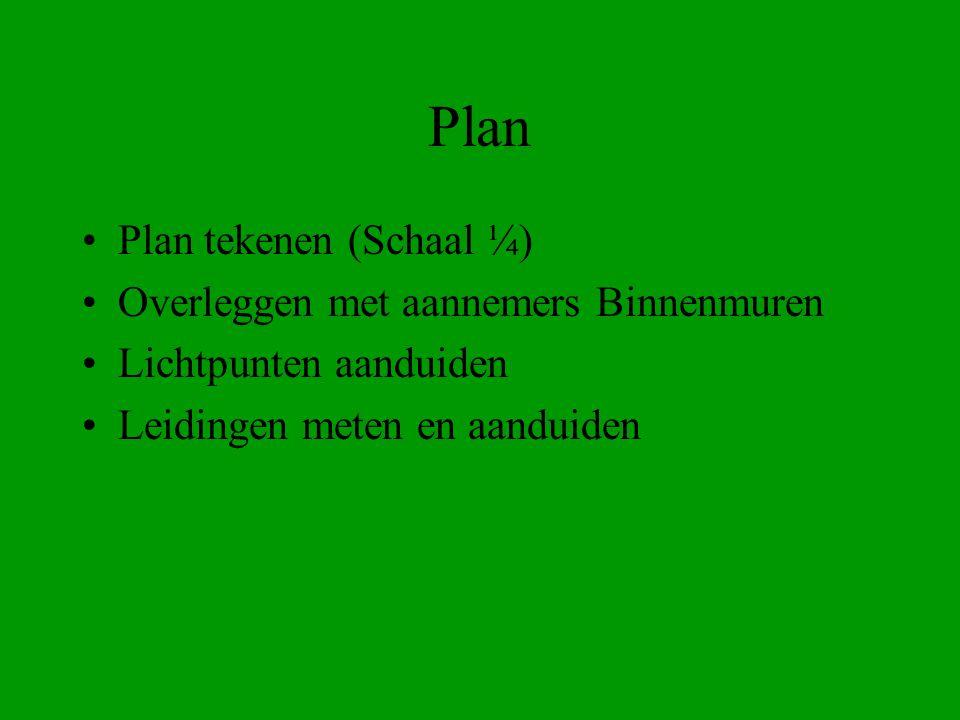 Plan Plan tekenen (Schaal ¼) Overleggen met aannemers Binnenmuren
