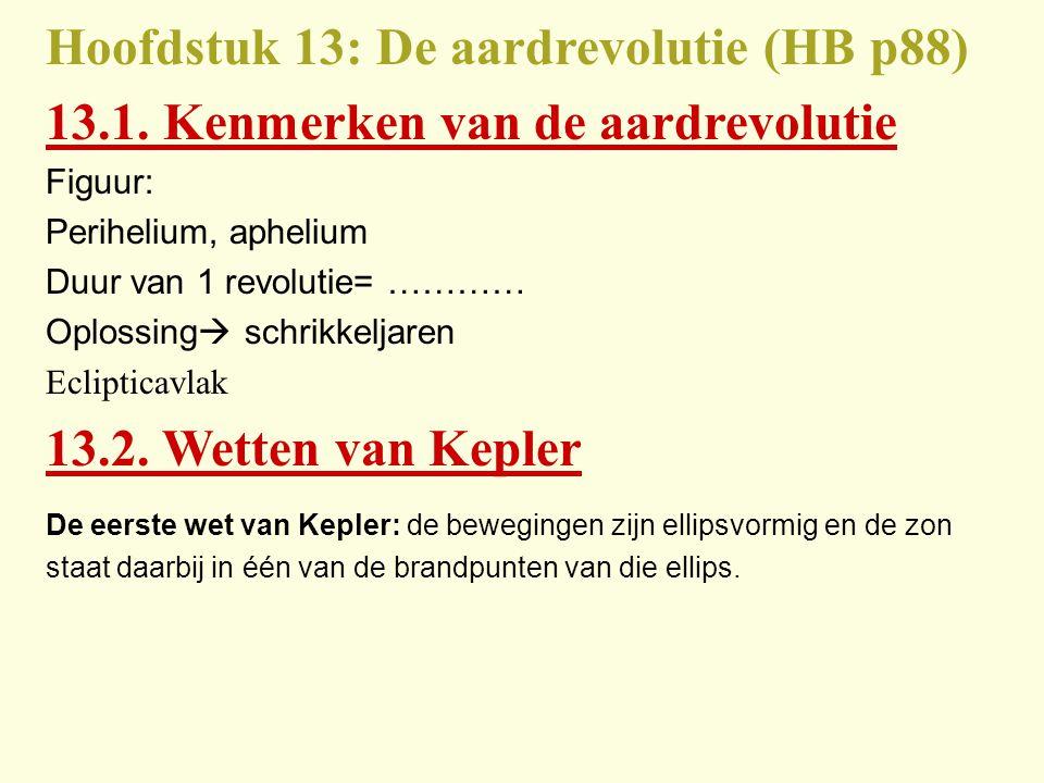 Hoofdstuk 13: De aardrevolutie (HB p88)