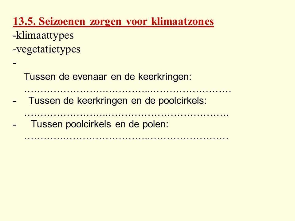 13.5. Seizoenen zorgen voor klimaatzones -klimaattypes -vegetatietypes