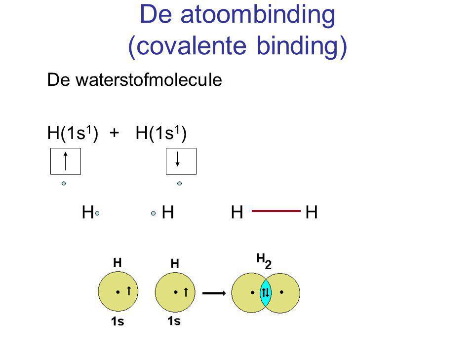 De atoombinding (covalente binding)