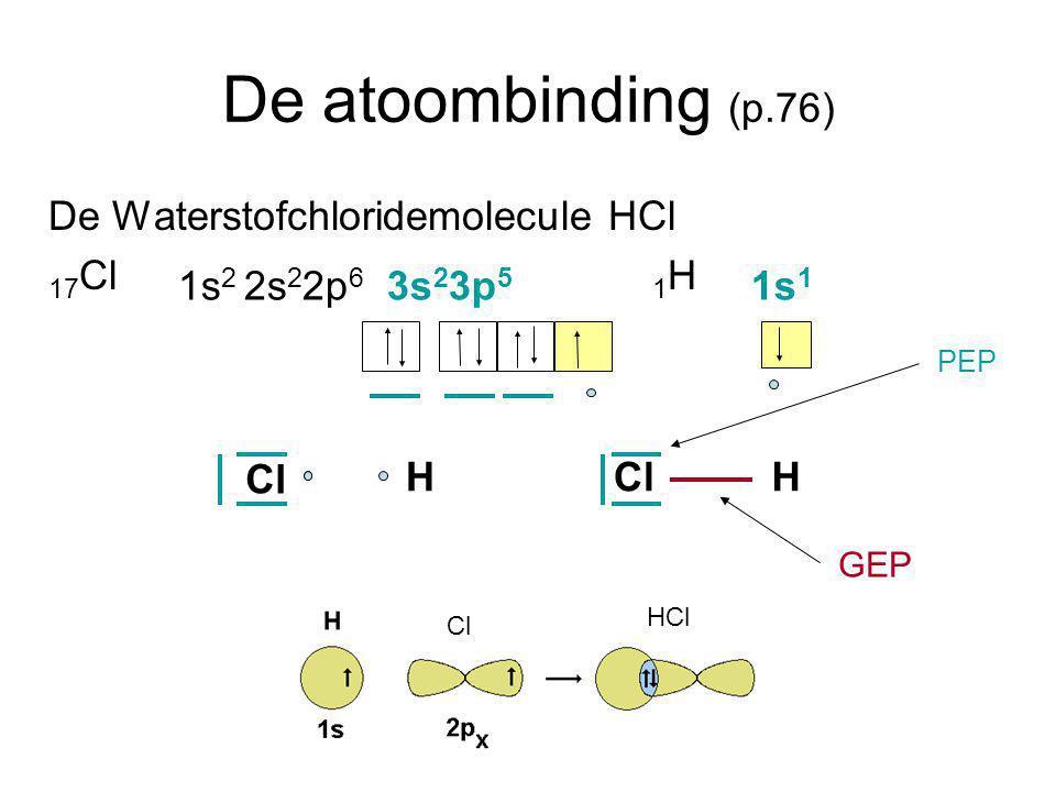 De atoombinding (p.76) De Waterstofchloridemolecule HCl 17Cl 1H