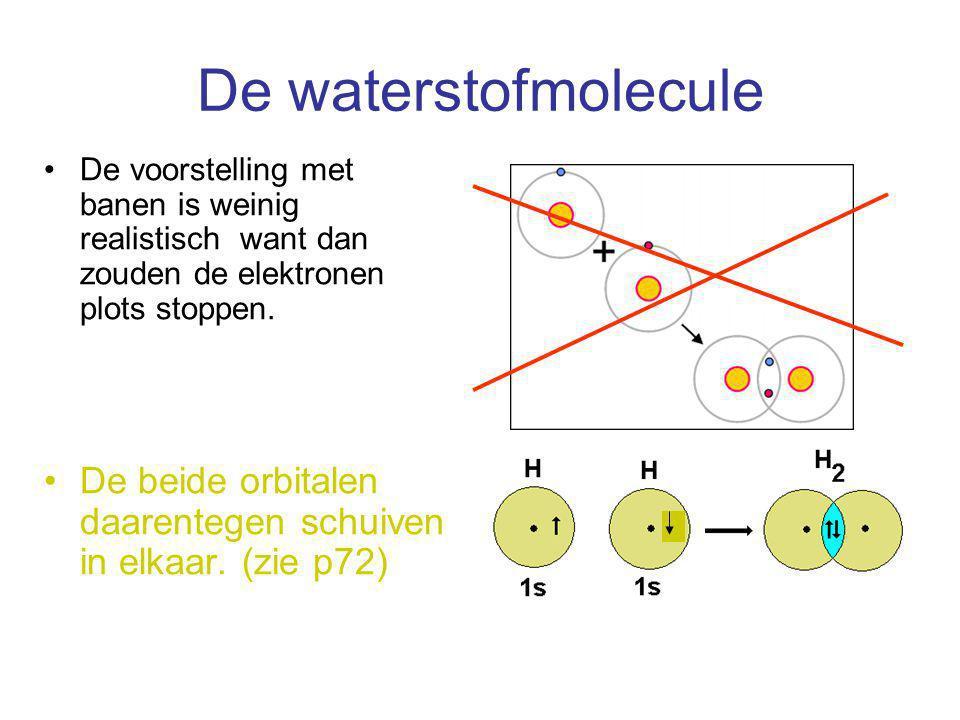 De waterstofmolecule De voorstelling met banen is weinig realistisch want dan zouden de elektronen plots stoppen.